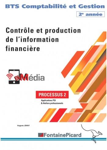 Processus 2